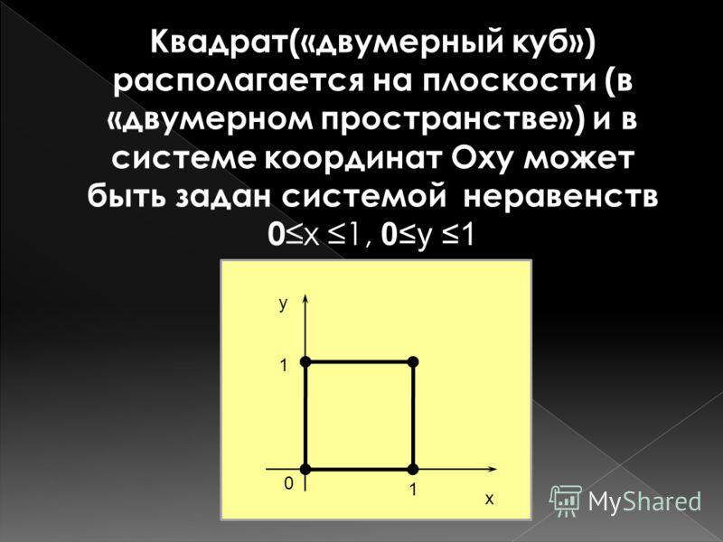 Квадрат(«двумерный куб») располагается на плоскости (в «двумерном пространстве») и в системе координат Оху может быть задан системой неравенств 0 х 1, 0у 1 0 1 х у 1