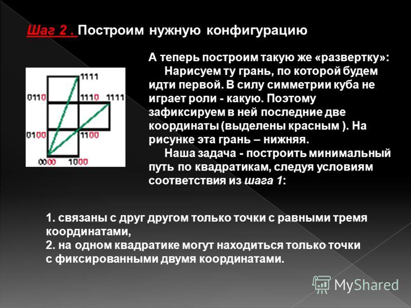 Шаг 2. Построим нужную конфигурацию А теперь построим такую же «развертку»: Нарисуем ту грань, по которой будем идти первой. В силу симметрии куба не играет роли - какую. Поэтому зафиксируем в ней последние две координаты (выделены красным ). На рису