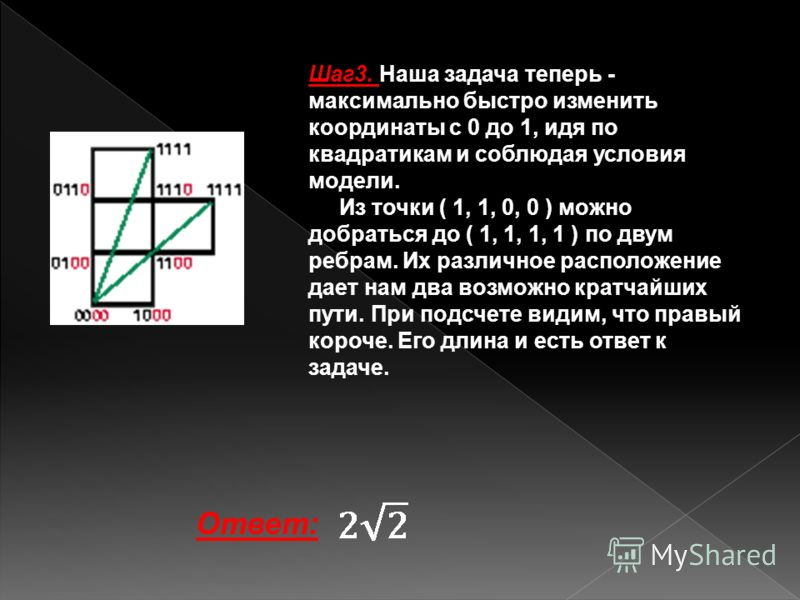 Шаг3. Наша задача теперь - максимально быстро изменить координаты с 0 до 1, идя по квадратикам и соблюдая условия модели. Из точки ( 1, 1, 0, 0 ) можно добраться до ( 1, 1, 1, 1 ) по двум ребрам. Их различное расположение дает нам два возможно кратча