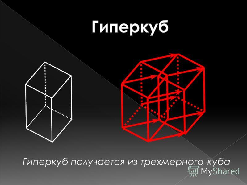 Гиперкуб получается из трехмерного куба