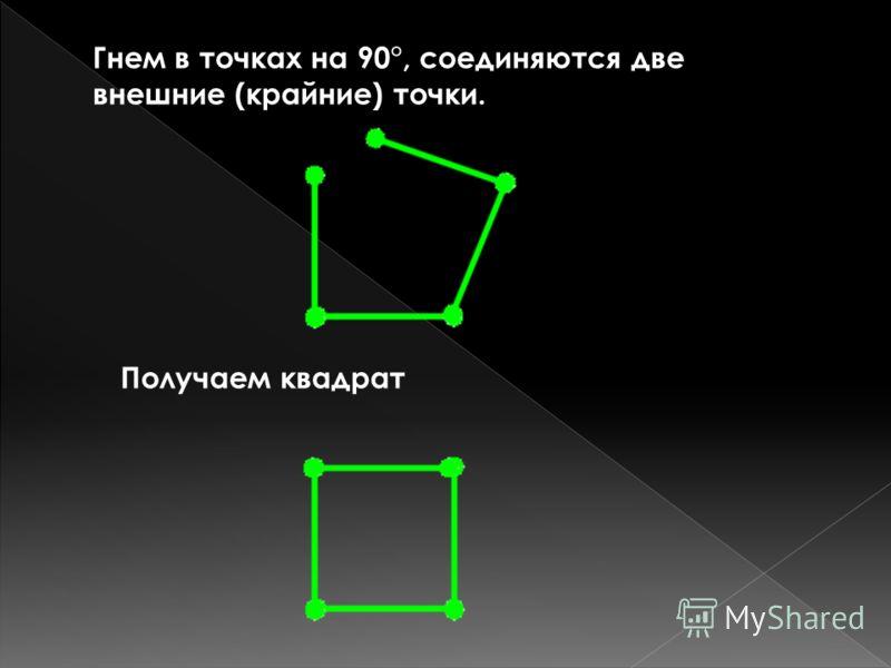 Гнем в точках на 90°, соединяются две внешние (крайние) точки. Получаем квадрат