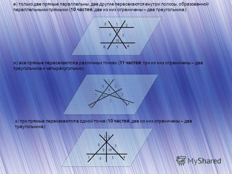 в) две пары параллельных прямых пересекаются (9 частей, из них одна ограниченная – параллелограмм): г) только две прямые параллельны, две другие пересекаются вне полосы, образованной параллельными прямыми (10 частей, две из них ограничены – треугольн