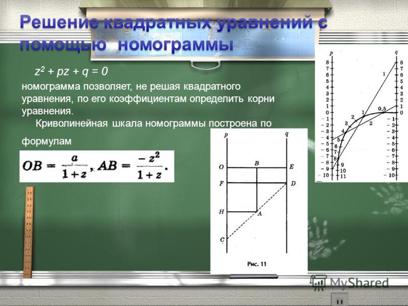 номограмма позволяет, не решая квадратного уравнения, по его коэффициентам определить корни уравнения. Криволинейная шкала номограммы построена по формулам z 2 + pz + q = 0