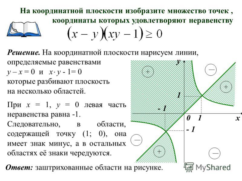 Решение. На координатной плоскости нарисуем линии, определяемые равенствами у – х = 0 и х у - 1= 0 которые разбивают плоскость на несколько областей. При х = 1, у = 0 левая часть неравенства равна -1. Следовательно, в области, содержащей точку (1; 0)