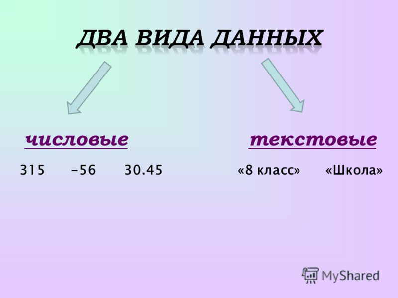 числовыетекстовые 315 -56 30.45«8 класс» «Школа»