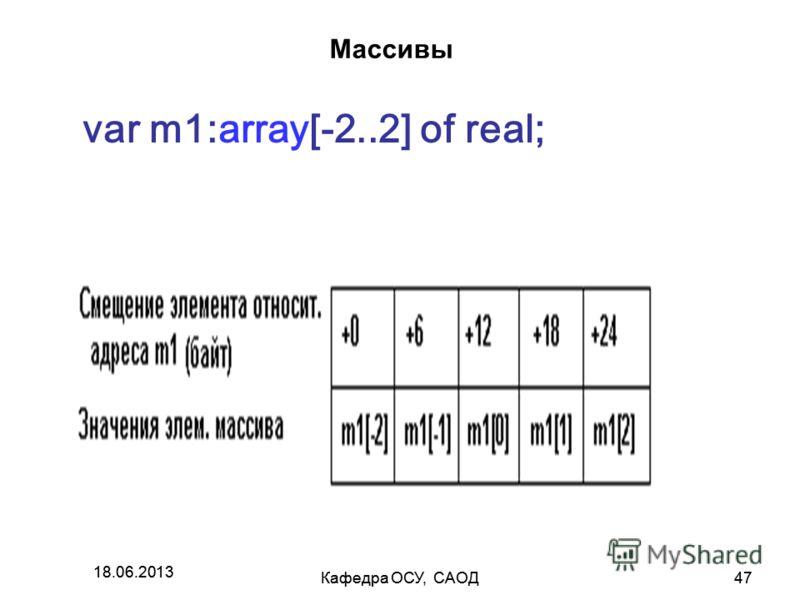 18.06.2013 Кафедра ОСУ, САОД47 18.06.2013 Кафедра ОСУ, САОД47 Массивы var m1:array[-2..2] of real;