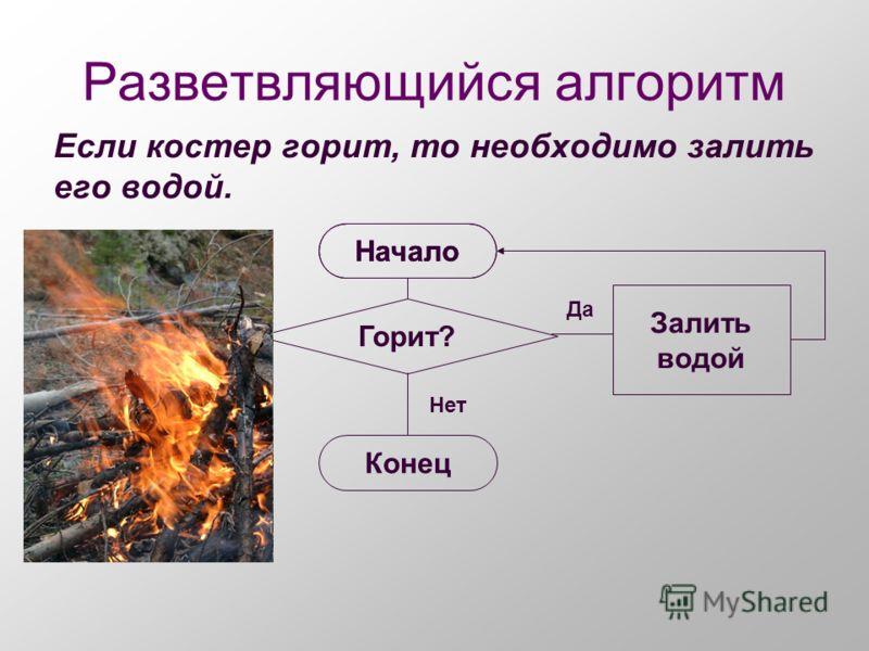 Разветвляющийся алгоритм Если костер горит, то необходимо залить его водой. Горит? Начало Залить водой Конец Да Нет