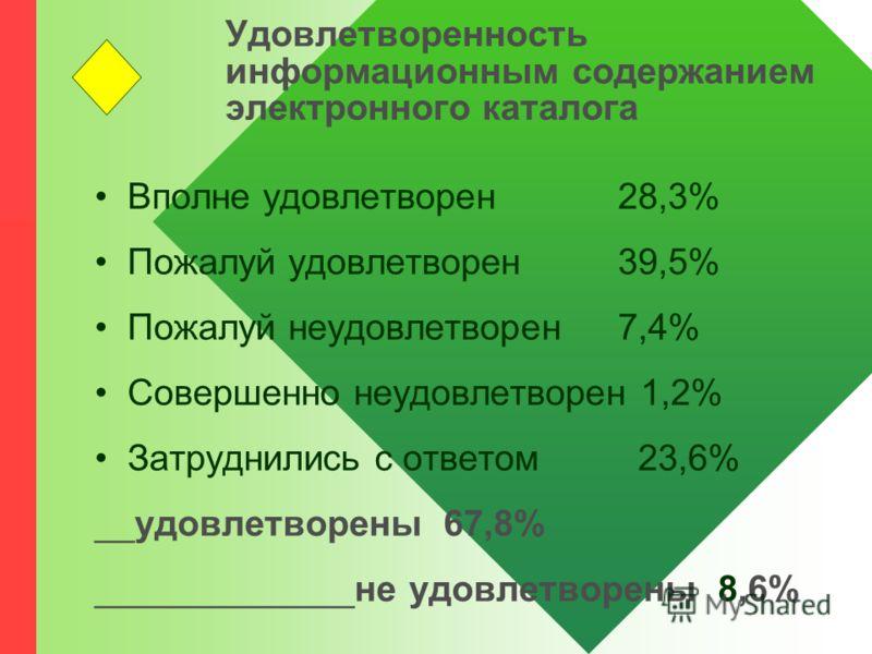 Удовлетворенность информационным содержанием электронного каталога Вполне удовлетворен 28,3% Пожалуй удовлетворен 39,5% Пожалуй неудовлетворен 7,4% Совершенно неудовлетворен 1,2% Затруднились с ответом 23,6% __удовлетворены67,8% _____________не удовл