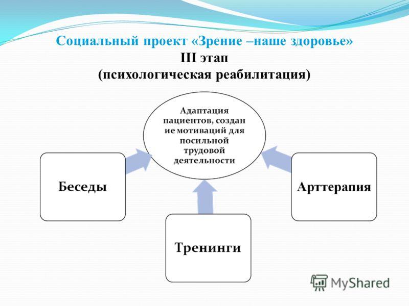 Социальный проект «Зрение –наше здоровье» III этап (психологическая реабилитация)