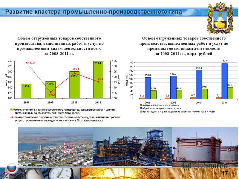 Развитие кластера промышленно-производственного типа 17 Объем отгруженных товаров собственного производства, выполненных работ и услуг по промышленным видам деятельности всего за 2008-2011 гг. Объем отгруженных товаров собственного производства, выпо