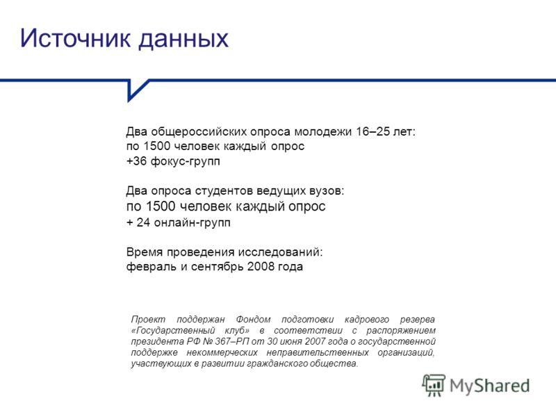 Источник данных Два общероссийских опроса молодежи 16–25 лет: по 1500 человек каждый опрос +36 фокус-групп Два опроса студентов ведущих вузов: по 1500 человек каждый опрос + 24 онлайн-групп Время проведения исследований: февраль и сентябрь 2008 года