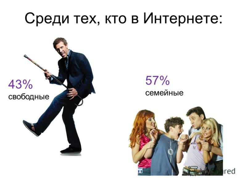 Среди тех, кто в Интернете: 19 43% свободные 57% семейные
