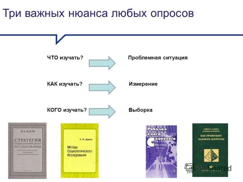 ЧТО изучать? Проблемная ситуация КАК изучать? Измерение КОГО изучать? Выборка Три важных нюанса любых опросов