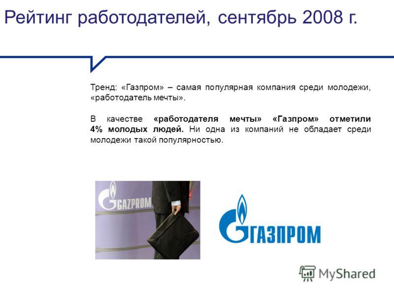 Рейтинг работодателей, сентябрь 2008 г. Тренд: «Газпром» – самая популярная компания среди молодежи, «работодатель мечты». В качестве «работодателя мечты» «Газпром» отметили 4% молодых людей. Ни одна из компаний не обладает среди молодежи такой попул