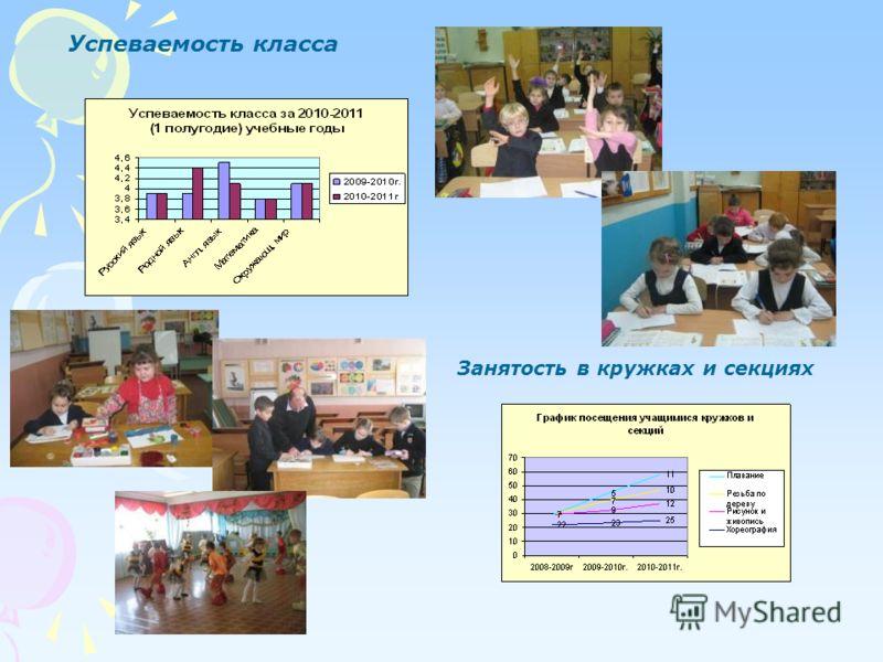 Успеваемость класса Занятость в кружках и секциях
