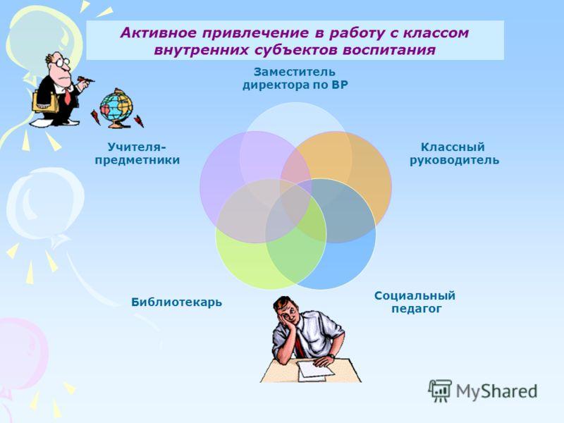 Активное привлечение в работу с классом внутренних субъектов воспитания