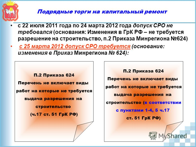 Подрядные торги на капитальный ремонт с 22 июля 2011 года по 24 марта 2012 года допуск СРО не требовался (основания: Изменения в ГрК РФ – не требуется разрешение на строительство, п.2 Приказа Минрегиона 624) с 25 марта 2012 допуск СРО требуется (осно