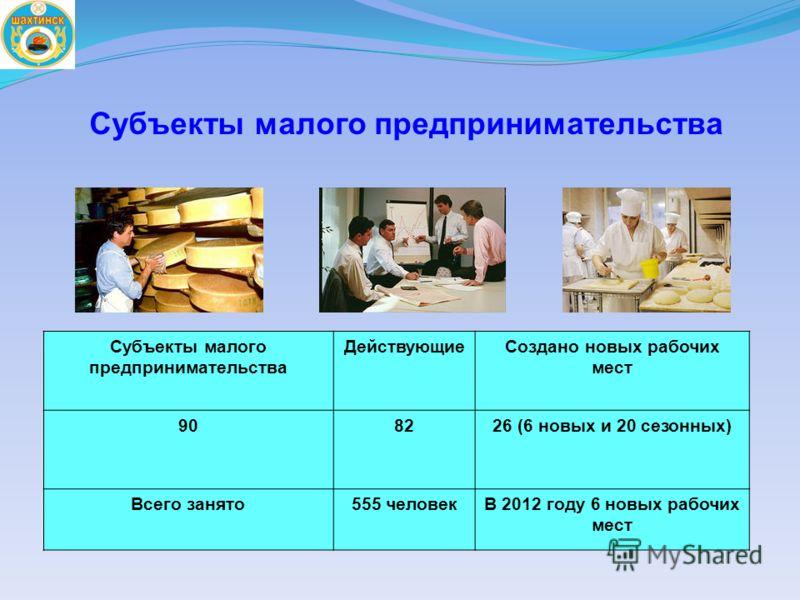 Субъекты малого предпринимательства ДействующиеСоздано новых рабочих мест 908226 (6 новых и 20 сезонных) Всего занято555 человекВ 2012 году 6 новых рабочих мест Субъекты малого предпринимательства