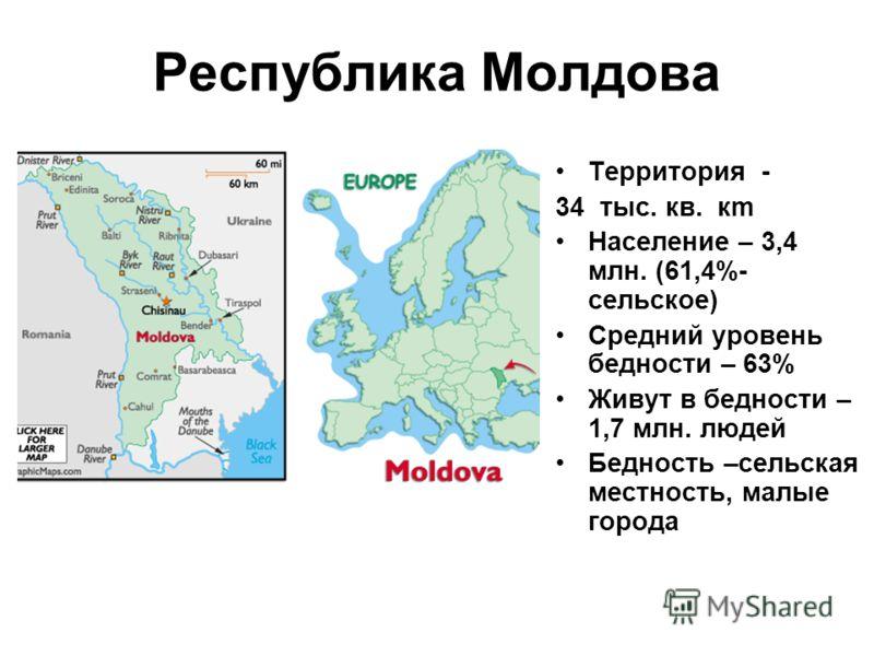 Республика Молдова Территория - 34 тыс. кв. кm Население – 3,4 млн. (61,4%- сельское) Средний уровень бедности – 63% Живут в бедности – 1,7 млн. людей Бедность –сельская местность, малые города