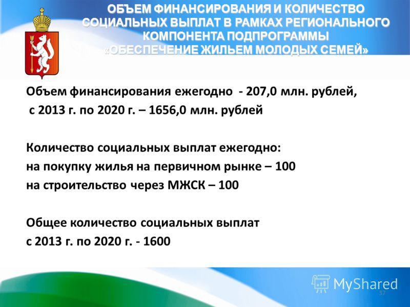 ОБЪЕМ ФИНАНСИРОВАНИЯ И КОЛИЧЕСТВО СОЦИАЛЬНЫХ ВЫПЛАТ В РАМКАХ РЕГИОНАЛЬНОГО КОМПОНЕНТА ПОДПРОГРАММЫ «ОБЕСПЕЧЕНИЕ ЖИЛЬЕМ МОЛОДЫХ СЕМЕЙ» Объем финансирования ежегодно - 207,0 млн. рублей, с 2013 г. по 2020 г. – 1656,0 млн. рублей Количество социальных в