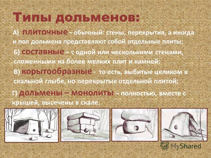 Типы дольменов: А) плиточные – обычный: стены, перекрытия, а иногда и пол дольмена представляют собой отдельные плиты; Б) составные – с одной или несколькими стенами, сложенными из более мелких плит и камней; В) корытообразные - то есть, выбитые цели