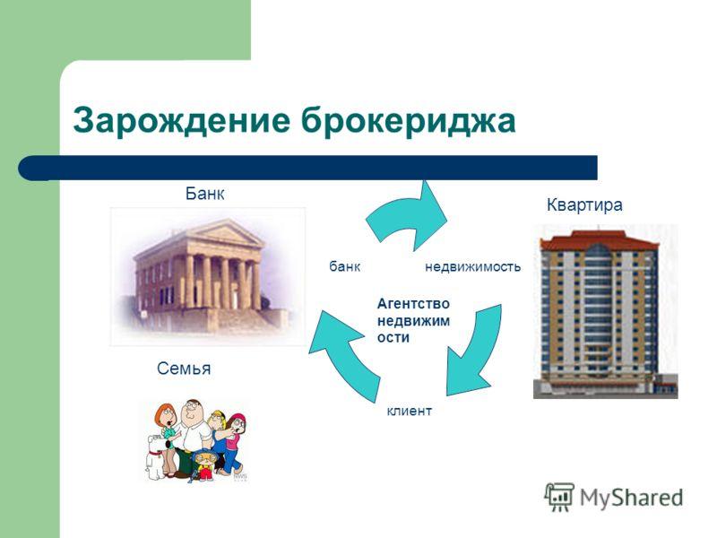 Зарождение брокериджа Банк Семья Квартира недвижимость клиент банк Агентство недвижим ости