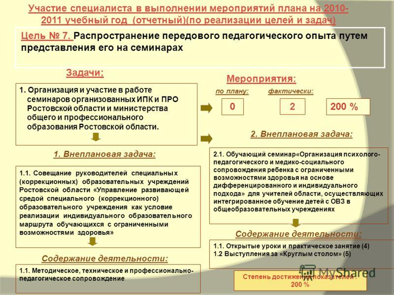 Задачи: Мероприятия: Участие специалиста в выполнении мероприятий плана на 2010- 2011 учебный год (отчетный)(по реализации целей и задач) Цель 7. Распространение передового педагогического опыта путем представления его на семинарах 200 % 1. Организац
