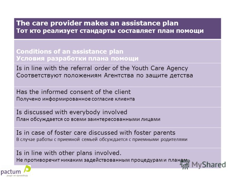 The care provider makes an assistance plan Тот кто реализует стандарты составляет план помощи Conditions of an assistance plan Условия разработки плана помощи Is in line with the referral order of the Youth Care Agency Соответствуют положениям Агентс