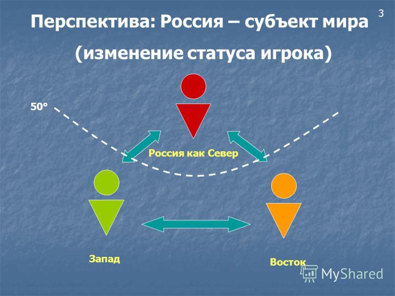 Запад Восток Россия как Север 50° Перспектива: Россия – субъект мира (изменение статуса игрока) 3