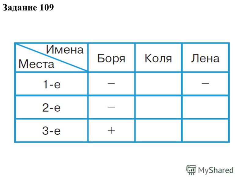 Задание 109