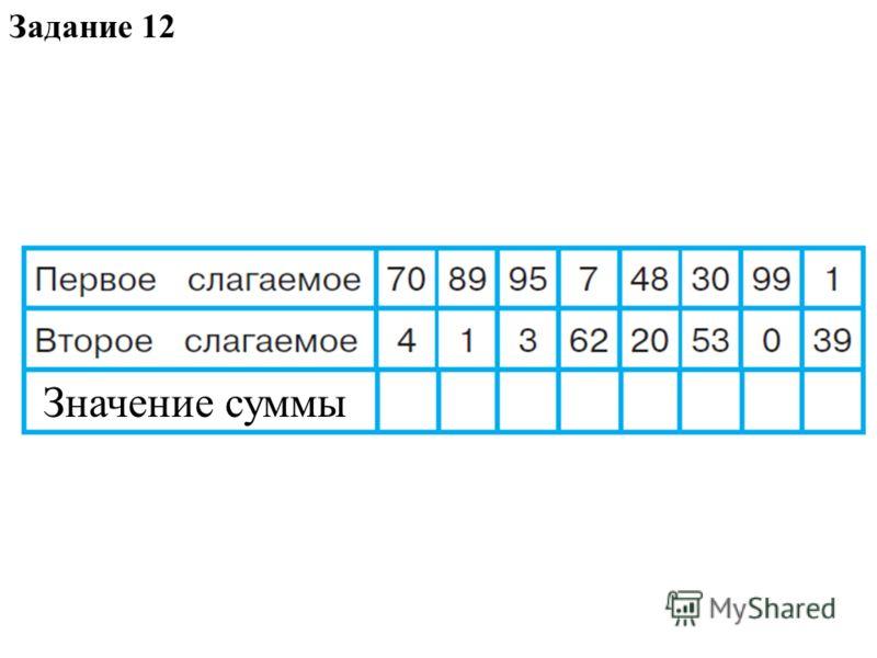 Задание 12 Значение суммы