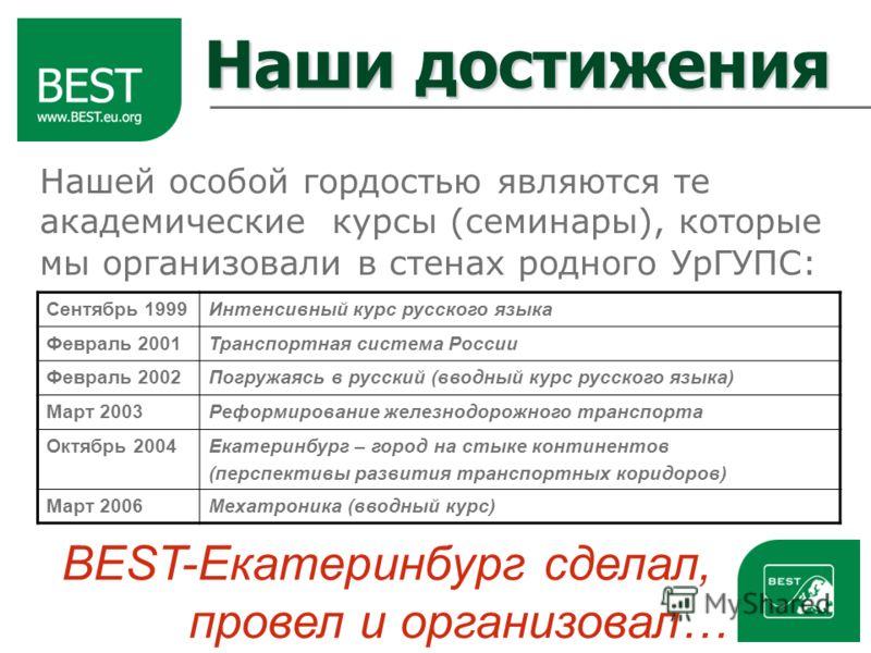Item 1 Item 2 Item 3 Item 4 Item 5 Item 6 Item 7 Item 1 Item 2 Item 3 Item 4 Item 5 Item 6 Item 7 Нашей особой гордостью являются те академические курсы (семинары), которые мы организовали в стенах родного УрГУПС: Наши достижения BEST-Екатеринбург сд