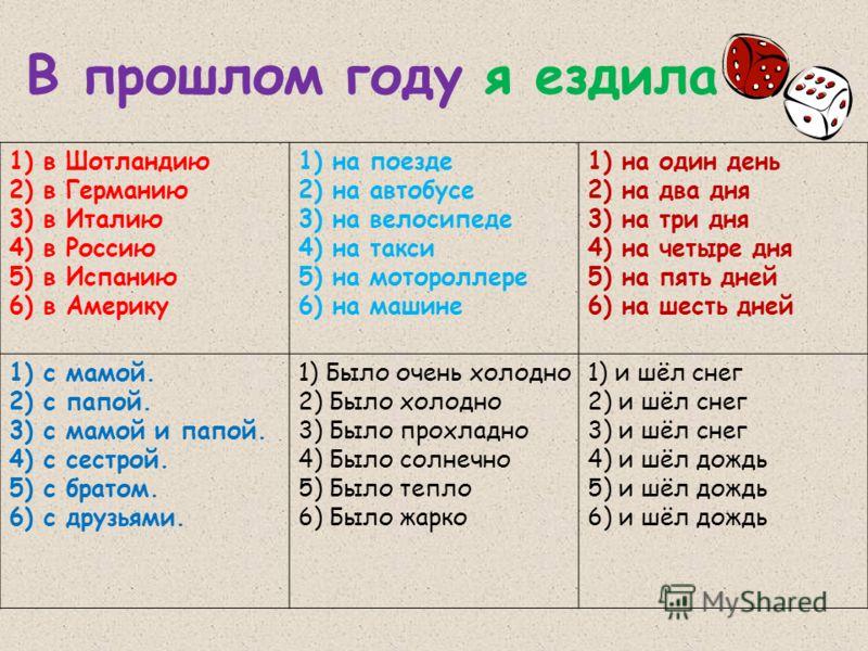 1) в Шотландию 2) в Германию 3) в Италию 4) в Россию 5) в Испанию 6) в Америку 1) на поезде 2) на автобусе 3) на велосипеде 4) на такси 5) на мотороллере 6) на машине 1) на один день 2) на два дня 3) на три дня 4) на четыре дня 5) на пять дней 6) на