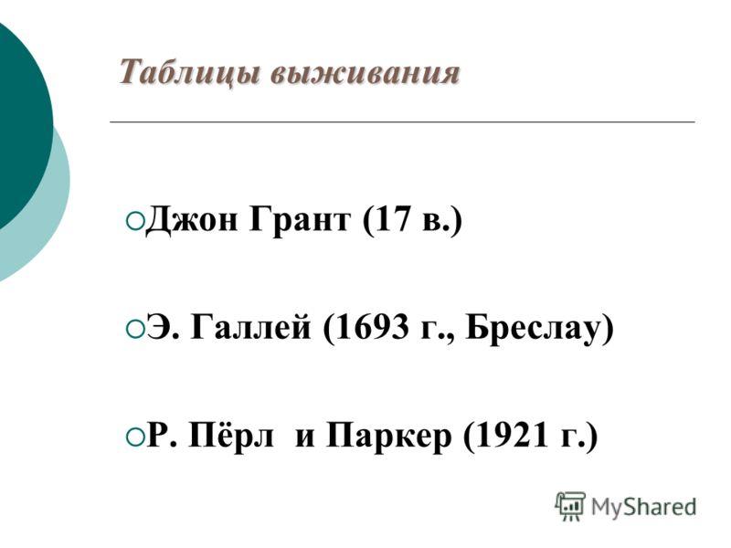 Таблицы выживания Джон Грант (17 в.) Э. Галлей (1693 г., Бреслау) Р. Пёрл и Паркер (1921 г.)