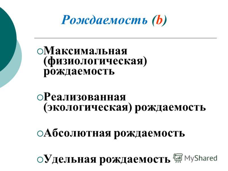 Рождаемость (b) Максимальная (физиологическая) рождаемость Реализованная (экологическая) рождаемость Абсолютная рождаемость Удельная рождаемость