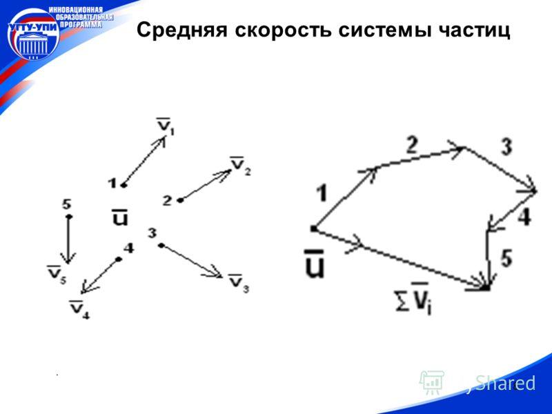 18. Средняя скорость системы частиц