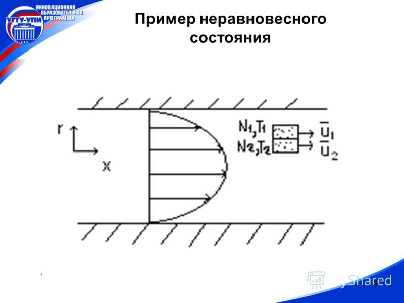 26. Пример неравновесного состояния