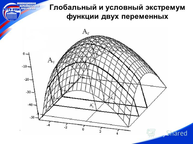 7. Глобальный и условный экстремум функции двух переменных