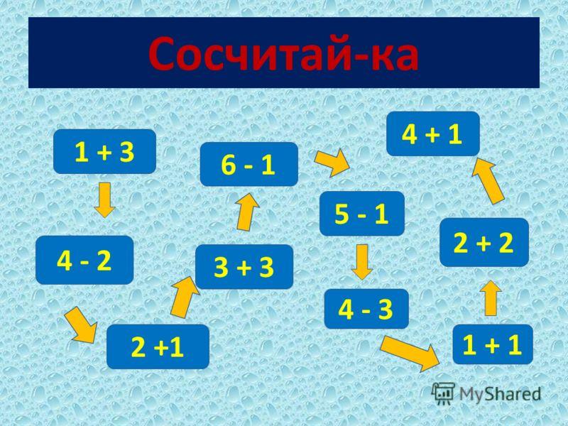 Сосчитай-ка 1 + 3 4 - 2 2 +1 3 + 3 6 - 1 5 - 1 4 - 3 1 + 1 2 + 2 4 + 1