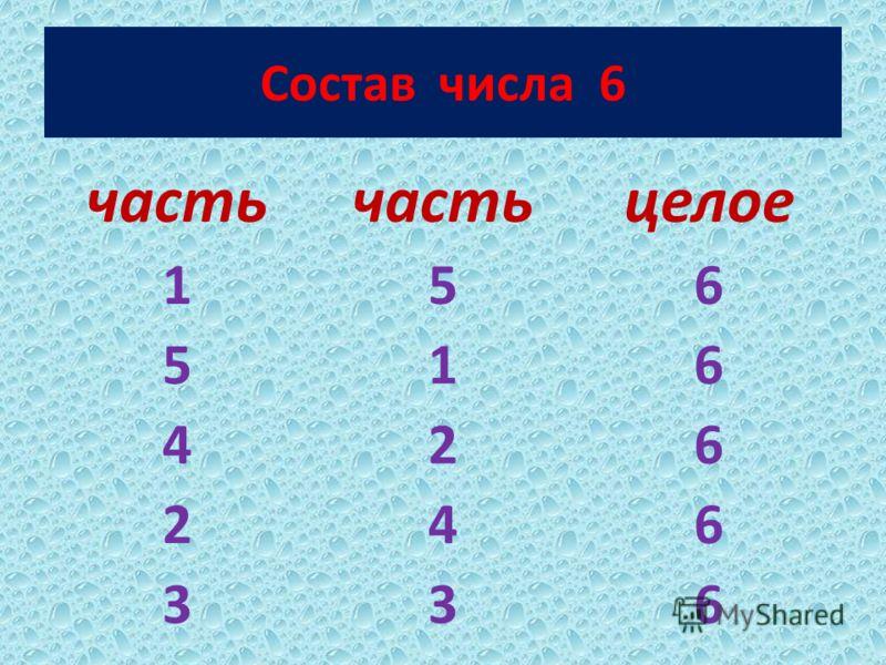 Состав числа 6 часть целое 156 516 426 246 336