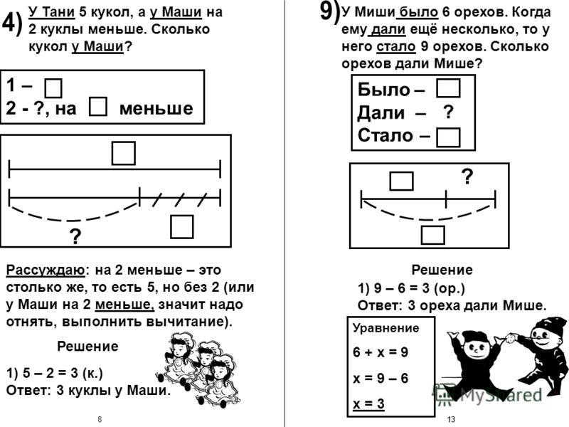 1 – 2 - ?, на меньше ? Решение 1) 5 – 2 = 3 (к.) Ответ: 3 куклы у Маши. Рассуждаю: на 2 меньше – это столько же, то есть 5, но без 2 (или у Маши на 2 меньше, значит надо отнять, выполнить вычитание). У Тани 5 кукол, а у Маши на 2 куклы меньше. Скольк