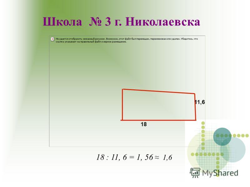 Школа 3 г. Николаевска 18 11,6 18 : 11, 6 = 1, 56 1,6
