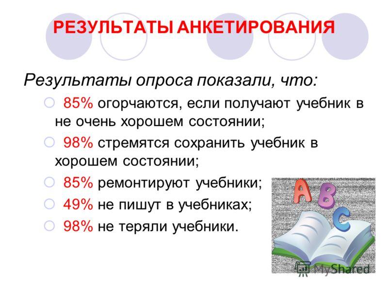 РЕЗУЛЬТАТЫ АНКЕТИРОВАНИЯ Результаты опроса показали, что: 85% огорчаются, если получают учебник в не очень хорошем состоянии; 98% стремятся сохранить учебник в хорошем состоянии; 85% ремонтируют учебники; 49% не пишут в учебниках; 98% не теряли учебн