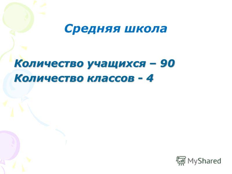 Средняя школа Количество учащихся – 90 Количество классов - 4