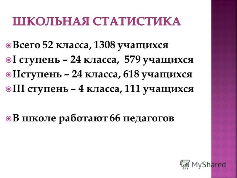Всего 52 класса, 1308 учащихся I ступень – 24 класса, 579 учащихся IIступень – 24 класса, 618 учащихся III ступень – 4 класса, 111 учащихся В школе работают 66 педагогов