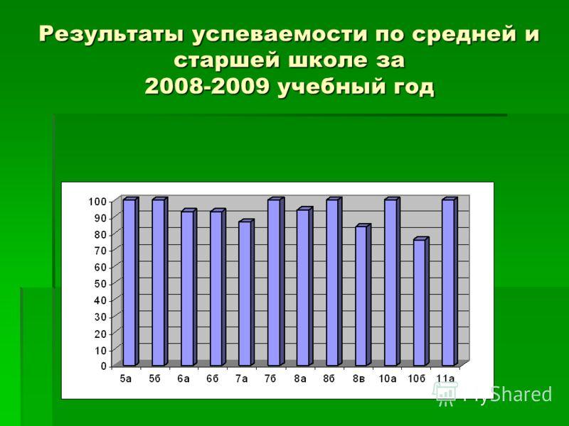 Результаты успеваемости по средней и старшей школе за 2008-2009 учебный год