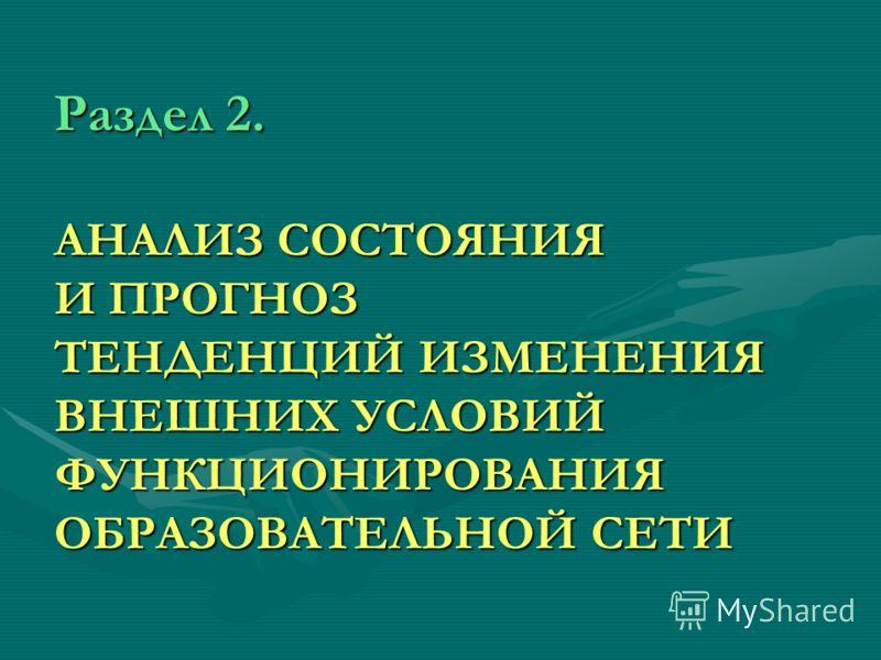 Раздел 2. АНАЛИЗ СОСТОЯНИЯ И ПРОГНОЗ ТЕНДЕНЦИЙ ИЗМЕНЕНИЯ ВНЕШНИХ УСЛОВИЙ ФУНКЦИОНИРОВАНИЯ ОБРАЗОВАТЕЛЬНОЙ СЕТИ