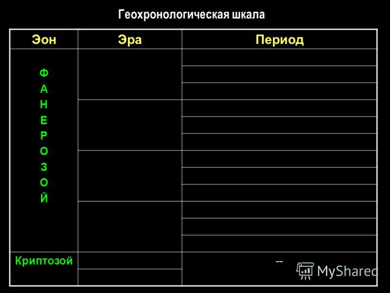 Геохронологическая шкала ЭонЭраПериод ФАНЕРОЗОЙФАНЕРОЗОЙ Криптозой--
