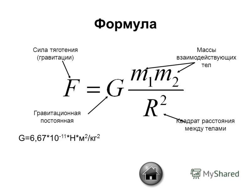 Формула Сила тяготения (гравитации) Массы взаимодействующих тел Квадрат расстояния между телами Гравитационная постоянная G=6,67*10 -11 *Н*м 2 /кг 2