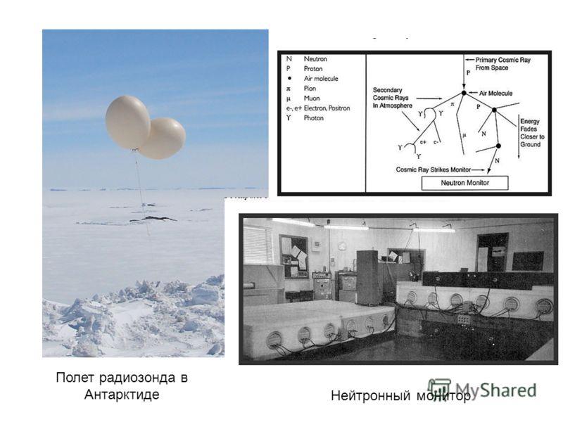 Полет радиозонда в Антарктиде Нейтронный монитор
